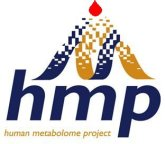 Human Metabolome Database